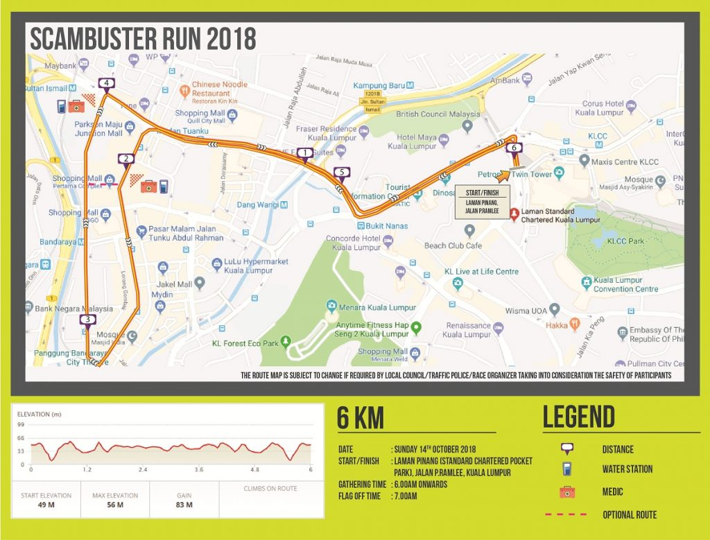 Scambuster Run 2018 Route Map 1